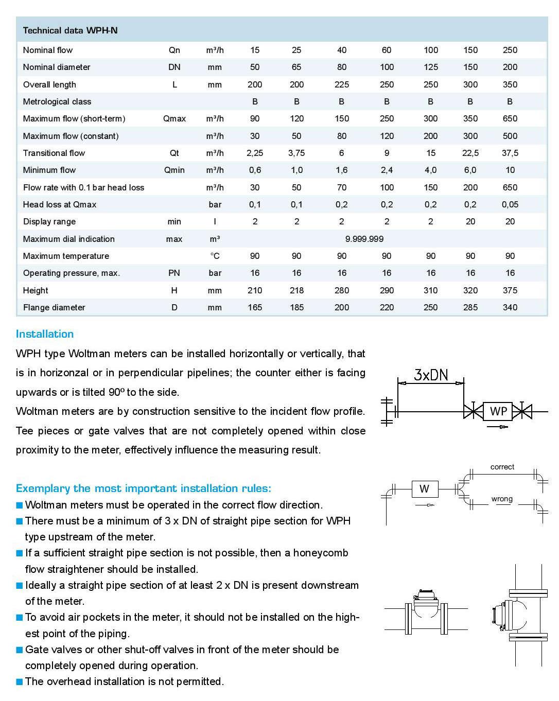 Đồng hồ đo nước nóng hiệu Zenner